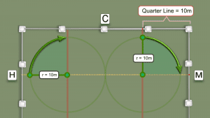 Corners and Turns 1